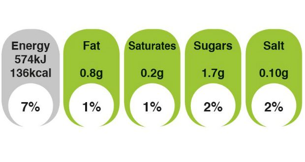 Supermarkets Adopt Igd Guide To Help Consumers Understand Nutrition
