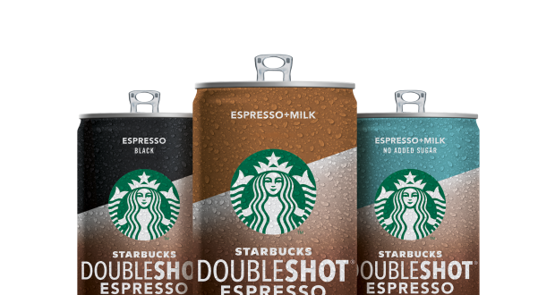 Suggestions before Buy or Sell action Starbucks Corporation (SBUX)